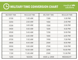 Military Chart Military Time Chart 10 Free Template Sample Calypso Tree