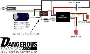 rfid access control wiring diagram wiring diagram here for a wiring diagram xem access controller dangerous things