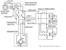 17 best images about handyman diagrams cable generator transfer switch buying and wiring