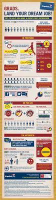 job hunting skills university of bolton capital one s infographic graduate recruitment job interview tips