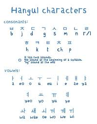 Korean Characters Chart Korean Chart Hangul Google Search Korean Words Learn