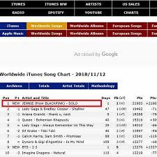 Apple Itunes Charts Worldwide