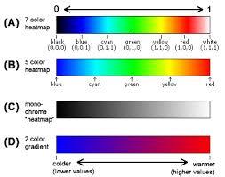 Code Heatmaps And Color Gradients Noskewiki