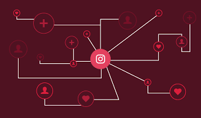 10 Ways To Increase Real Followers On Instagram Sprout Social