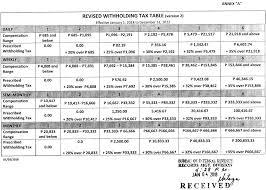 Bir Tax Chart How To Compute Philippine Bir Taxes