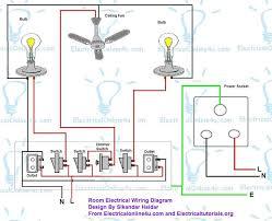 room wiring diagram wiring diagrams thumbs bedroom lights wiring diagram at Bedroom Light Wiring Diagram