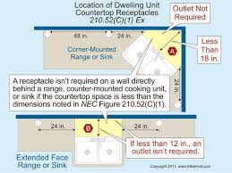 don t space out when determining the receptacle locations in a kitchen space
