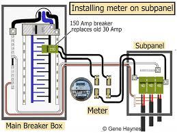 sub panel wiring diagram puzzle bobble com
