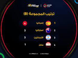 في الجول | ترتيب مجموعة مصر بعد نهاية الجولة الثانية . ما هي نسبة % منتخبنا  في التأهل للدور القادم في رأيك؟