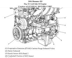hummer 3 5 engine diagram solution of your wiring diagram guide • where is the crankshaft position sensor on a 2006 hummer h3 rh 2carpros com 1981 chevy straight 6 250 engine diagram 1981 chevy straight 6 250 engine