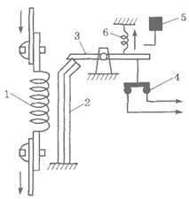 Готовая практика ЧЭМК Луциюш Рисунок 2 Схема устройства теплового реле