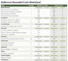 Small Picture Cost Bathroom Remodel 2017 Bathroom Remodel Cost Guide Average