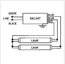 old ballast to new ballast wiring old image wiring hi i am looking at replacing a bad advance r 2s40 1 tp on old