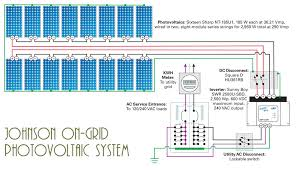 wiring diagram for grid tie solar system the wiring diagram off grid solar pv wiring diagram digitalweb wiring diagram