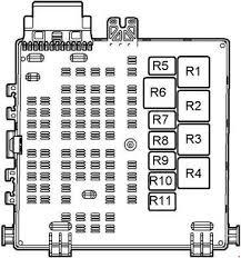 saab 9 3 2003 2012 fuse box diagram auto genius saab 9 3 fuse box diagram relay