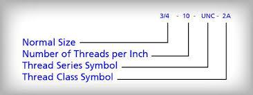 Threaded Fasteners Industrial Wiki Odesie By Tech Transfer