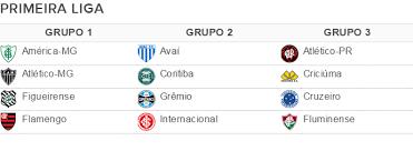 Resultado de imagem para Primeira Liga BRASIL