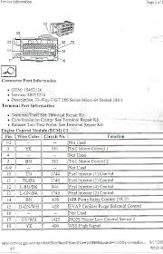 official 2006 chevrolet cobalt 2 2l ecu pinout cobalt ss network directly from my insider gm i got a hold of the ecm pinout for the 2006 chevrolet cobalt 2 2l supz