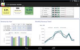 Oracle Bi Mobile App Designer Mobile App Designer Obiee By Shiva Molabanti