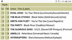 Top 5 Chart Songs The Tea Party Hit The Top 5 On The Canadian Rock Charts With