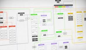 What Is Website Architecture Design Simple Guide To Information Architecture For Web Designers