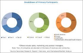 Graphite Flake Size Chart Graphite Market Global Forecast To 2022 Marketsandmarkets