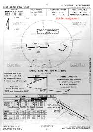 Uk Aerodrome Charts Raf Alconbury Historical Approach Charts Military