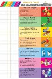 Motivation Tip Use A Reward Chart Nutritioneducationstore Com