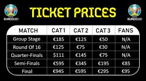 UEFA Euro 2020/2021 Tickets Prices - YouTube
