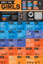 crossfit workouts benchmark crossfit workouts crossfit training fitness weight loss