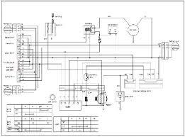wiring diagram toro twister wiring diagram info wiring diagram toro twister wiring diagram centrewiring diagram toro twister 2