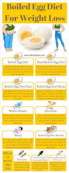 So here is a free diet plan that will help you get abs and feel amazing! Boiled Egg Diet For Fast Weight Lose 2021 Tikkay Khan