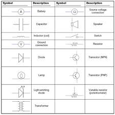wiring diagram labels wiring diagram site electronics schematics commonly used symbols and labels dummies serial number labels wiring diagram labels