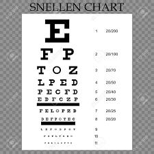 Visual Chart Vector Eye Test Chart Visual Acuity