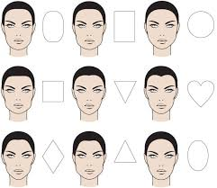 How to choose the right haircut for your face shapeLOR Salon   LOR besides 123 best Find the Right Hairstyle images on Pinterest   Hairstyles further  together with How to Choose a Hairstyle  with Pictures    wikiHow likewise Finding The Right Hairstyle To Suit Your Face Shape   HubPages as well statussalon blog image 1 also Choosing the Right Haircut for You   Gentleman's Central together with How To Choose The Right Haircut For Your Face Shape in addition How To Choose The Right Haircut For Your Face Shape   FashionBeans likewise 7 Tips on How to Choose the Right Hairstyle for You   Haircuts likewise Finding The Right Hairstyle To Suit Your Face Shape   HubPages. on find the right haircut for you