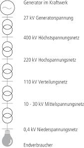 Elektrotechnik Springerlink