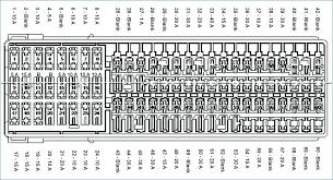 vw fuse panel diagram wiring diagram list volkswagen fuses diagrams wiring diagram expert vw touareg fuse panel diagram vw fuse panel diagram