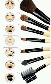 the ultimate guide to make up brushes diffe types and their uses