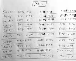 How To Track Mileage Blog Archives Charlottesville Track Club