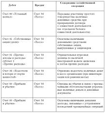 Бухгалтерский баланс предприятия компании ru несмотря на то что по бухгалтерский баланс предприятия компании формам отчетности и по порядку их заполнения в 2001 году изданы новые документы уступая