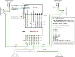 car stereo alpine amp wiring diagram wiring diagram libraries kenwood amp wiring diagram wiring diagram explained