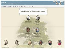 Family Tree Maker Free Genealogy Software And Online Tools