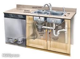 Kitchen Sinks  SearsSingle Drain Kitchen Sink Plumbing