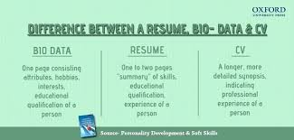 Biodata Resumes What Is The Difference Between Resume And Cv Foodcity Me
