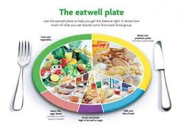 Healthy Diet Chart For Women Healthy Diet Plan Chart For Men And Women Styles At Life