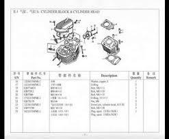 tmx electrical wiring diagram cleaver 6 sci series to honda tmx electrical wiring diagram creative honda 155 manual wiring source u2022 rh 45 77