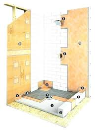 kerdi shower kit 32x60 shower shower drain line linear shower drain shower schluter systems kerdi shower