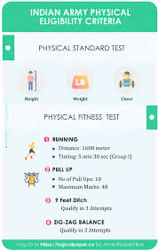 Indian Army Soldier Physical Test Height Chest Running