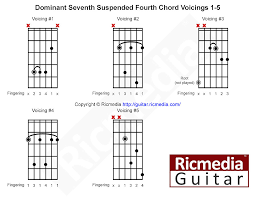 Dominant Seventh Chord Chart Dominant Seventh Suspended Fourth Chord Ricmedia Guitar
