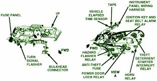 chevy c fuse box diagram image wiring 1985 chevrolet truck wiring diagram images chevy k10 blazer on 1985 chevy c10 fuse box diagram